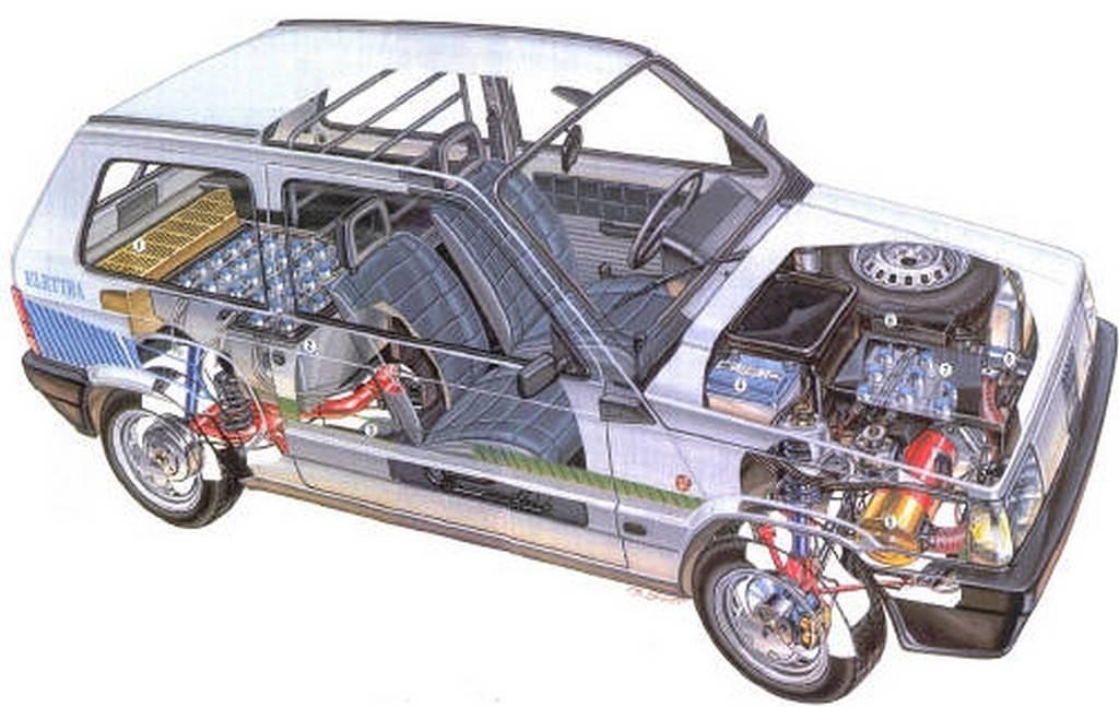 Quando La Panda Era Elettrica Correva Il 1990 Greenmotorsport