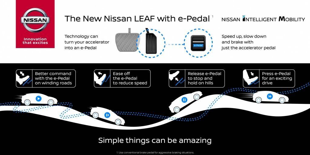 Dalla Nissan la prima auto con un solo pedale